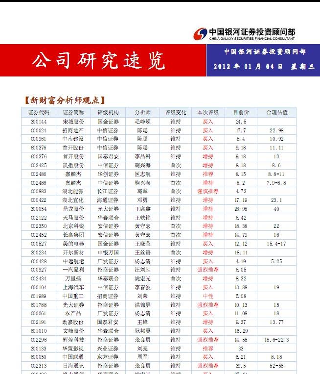 杭州有国金证券公司 国金证券 杭州